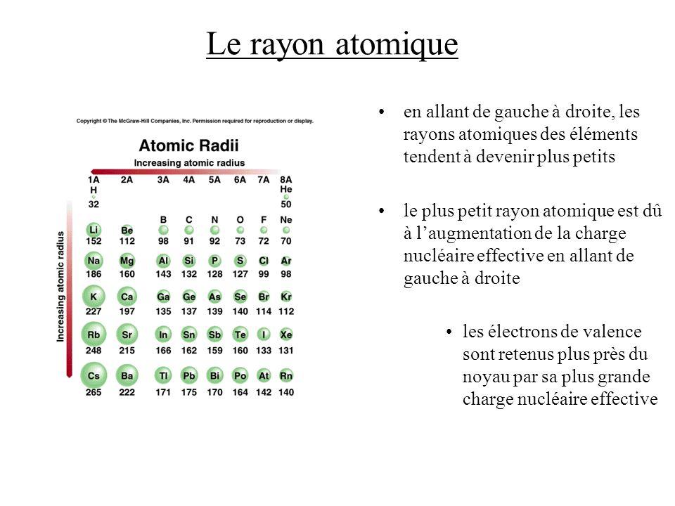 Le rayon atomique en allant de gauche à droite, les rayons atomiques des éléments tendent à devenir plus petits.