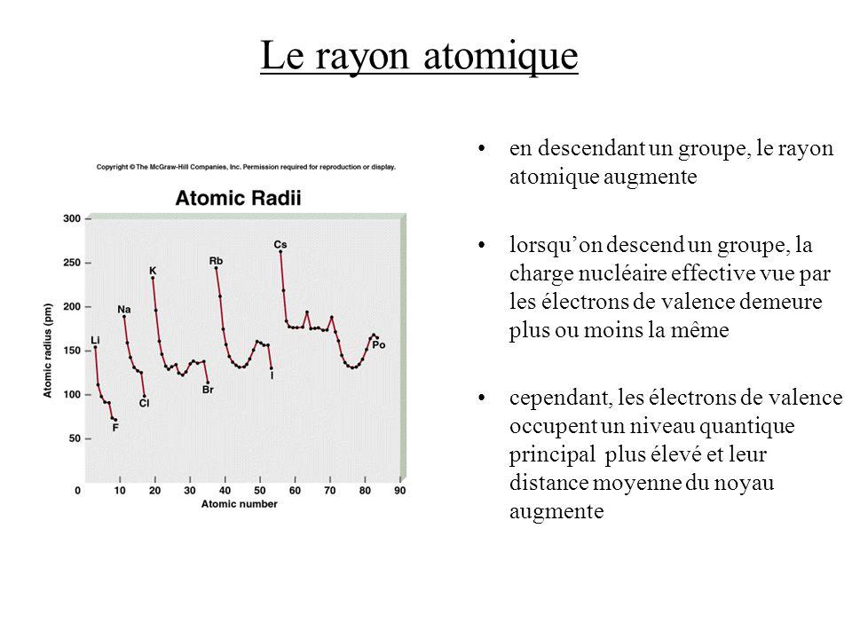 Le rayon atomique en descendant un groupe, le rayon atomique augmente