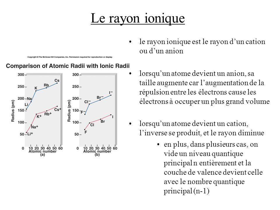 Le rayon ionique le rayon ionique est le rayon d'un cation ou d'un anion.