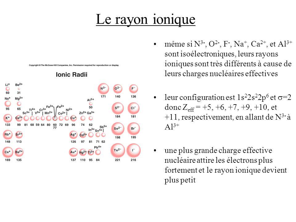Le rayon ionique