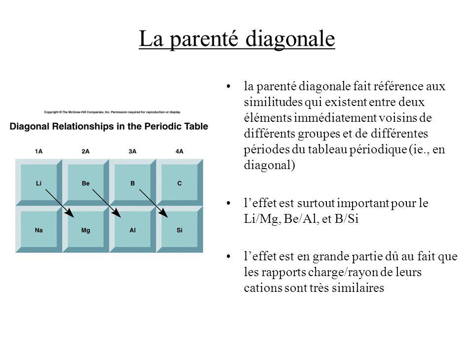 La parenté diagonale
