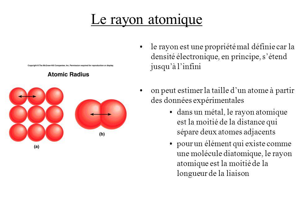 Le rayon atomique le rayon est une propriété mal définie car la densité électronique, en principe, s'étend jusqu'à l'infini.