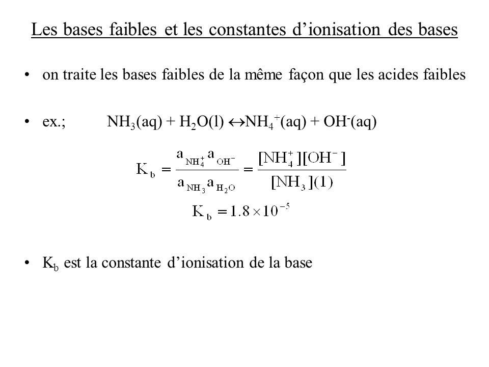 Les bases faibles et les constantes d'ionisation des bases