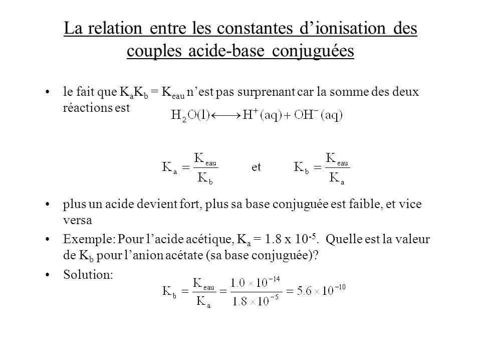 La relation entre les constantes d'ionisation des couples acide-base conjuguées