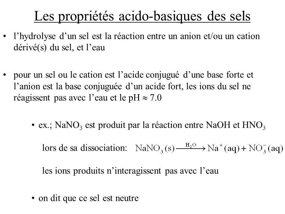 Les propriétés acido-basiques des sels