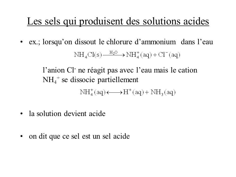 Les sels qui produisent des solutions acides