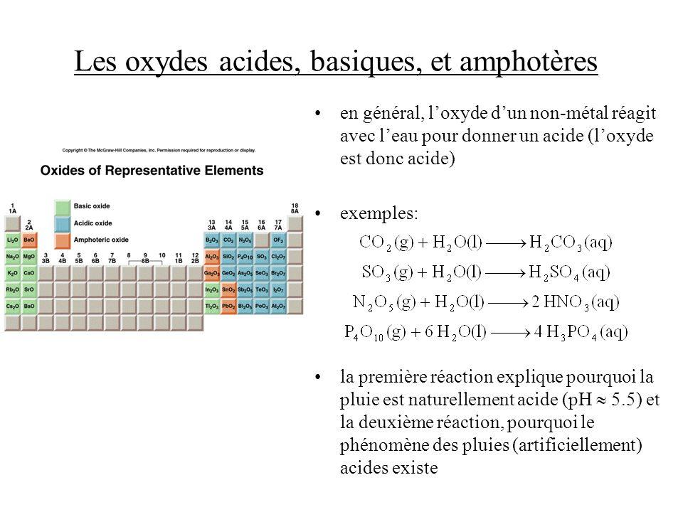 Les oxydes acides, basiques, et amphotères