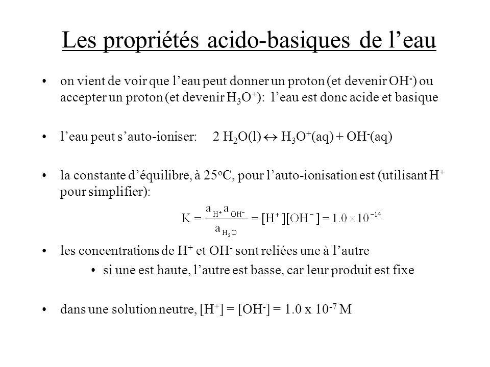 Les propriétés acido-basiques de l'eau