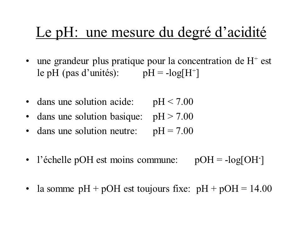 Le pH: une mesure du degré d'acidité