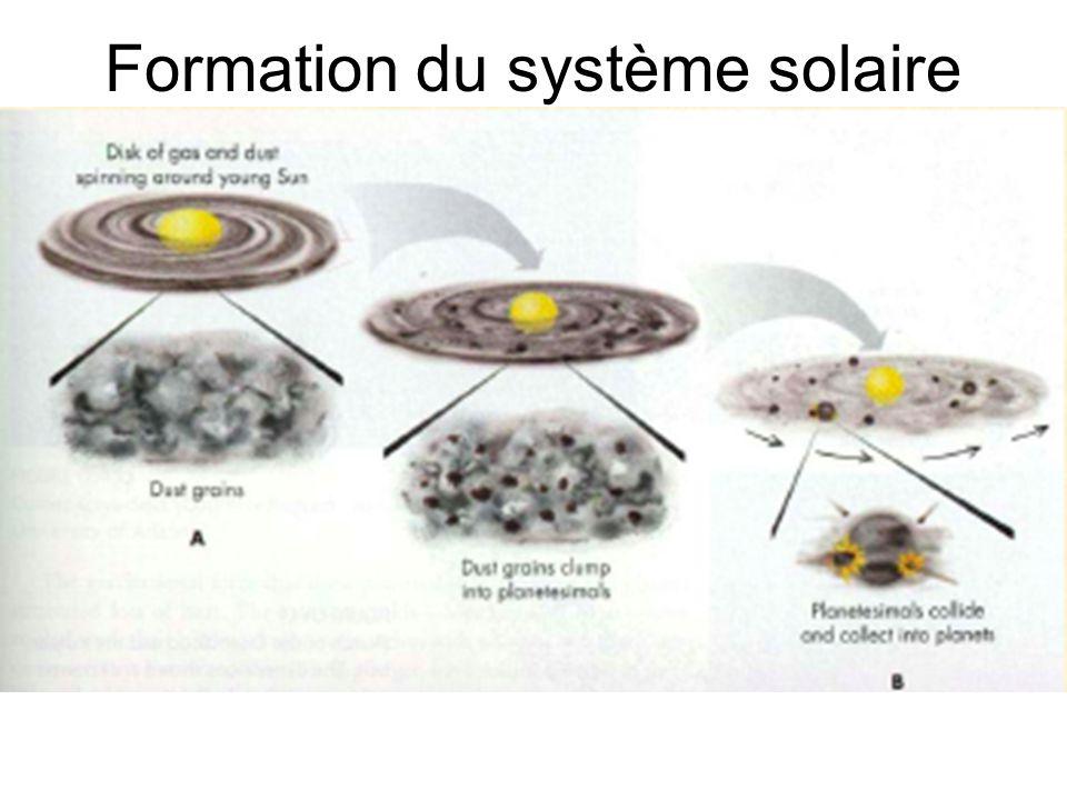 Formation du système solaire