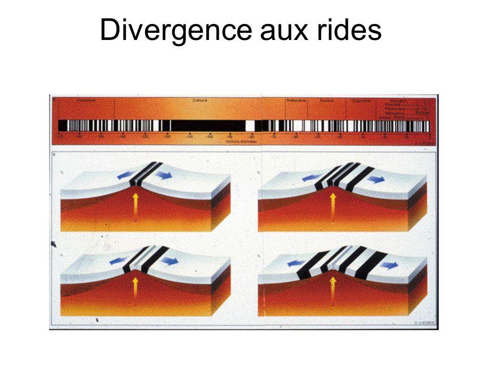 Divergence aux rides Divergence aux rides