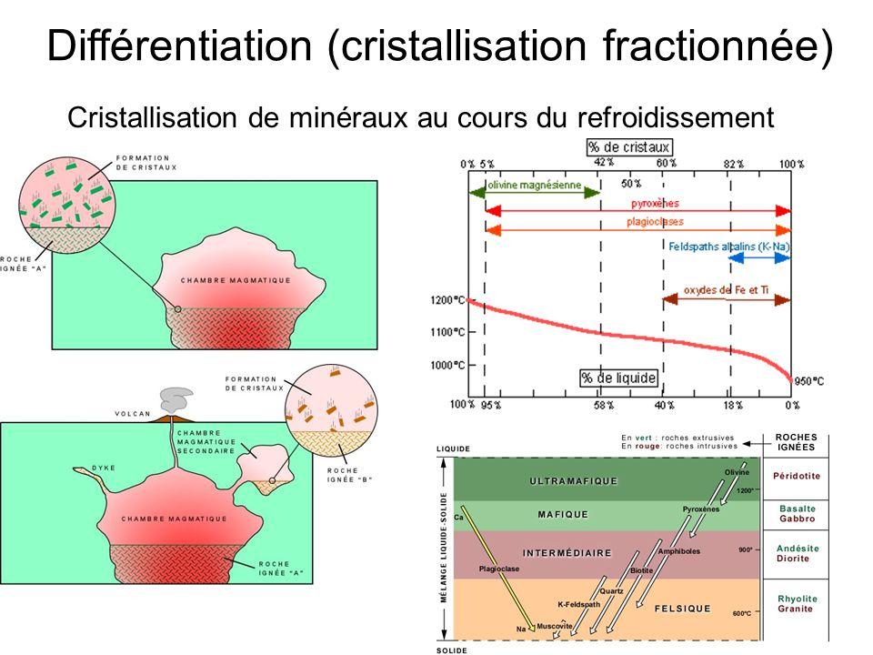 Différentiation (cristallisation fractionnée)