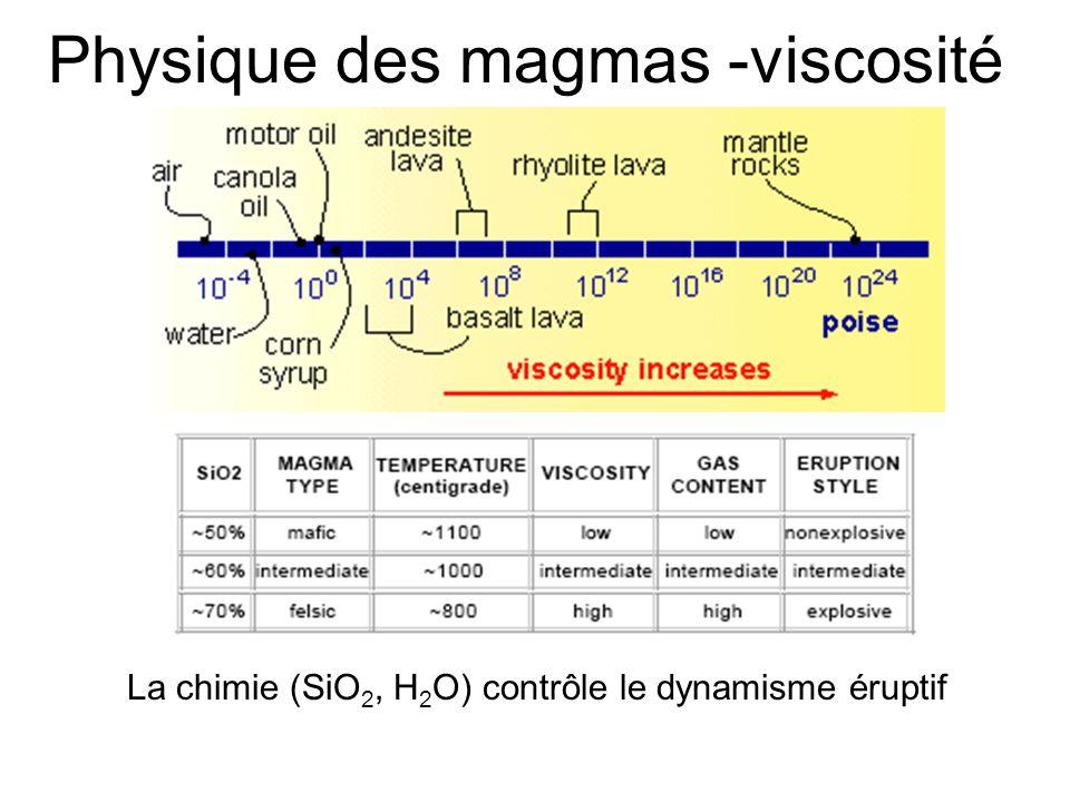 Physique des magmas -viscosité