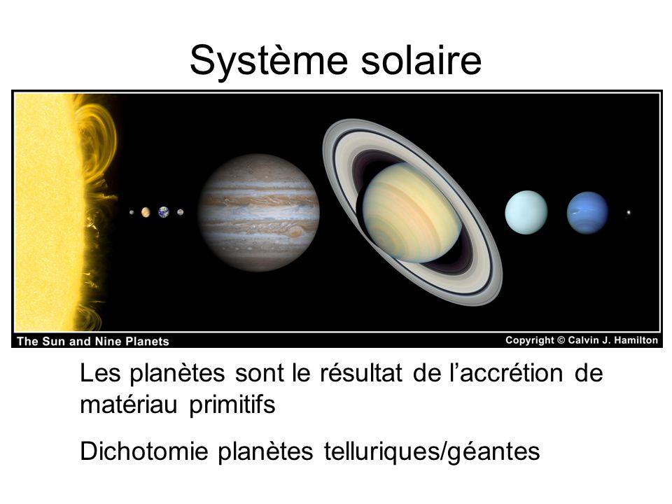 Système solaire Les planètes sont le résultat de l'accrétion de