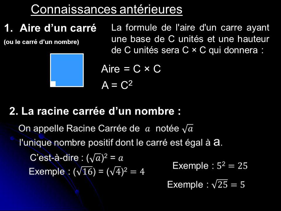2. La racine carrée d'un nombre :