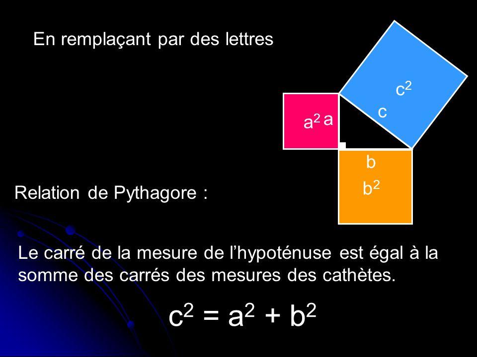 c2 = a2 + b2 En remplaçant par des lettres c2 c a a2 b b2