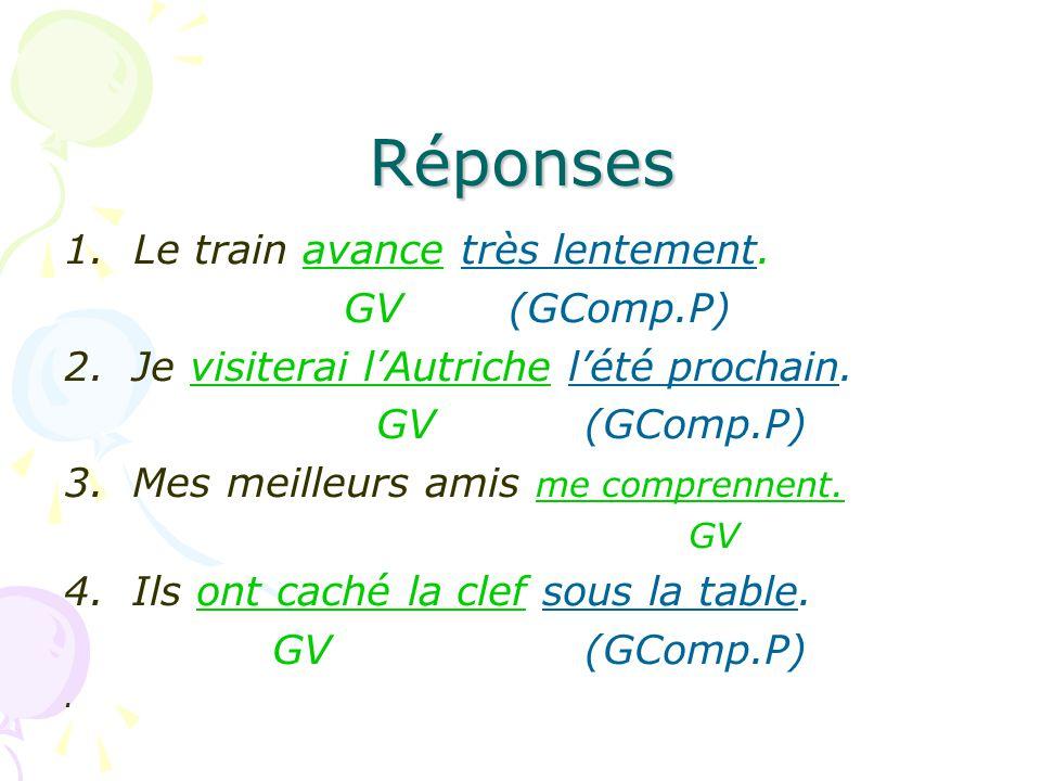 Réponses Le train avance très lentement. GV (GComp.P)