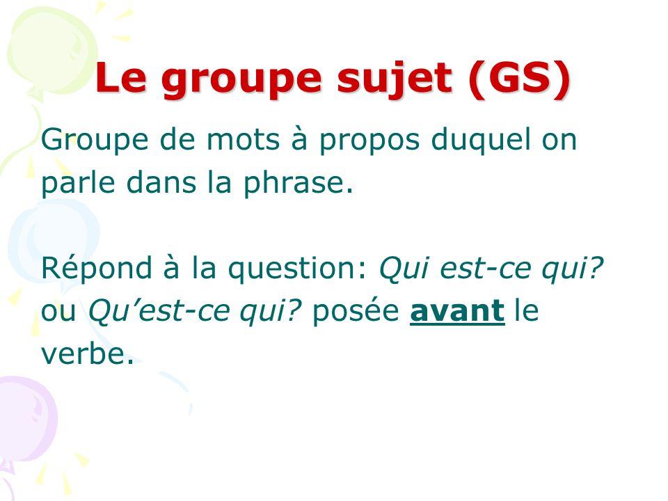 Le groupe sujet (GS) Groupe de mots à propos duquel on