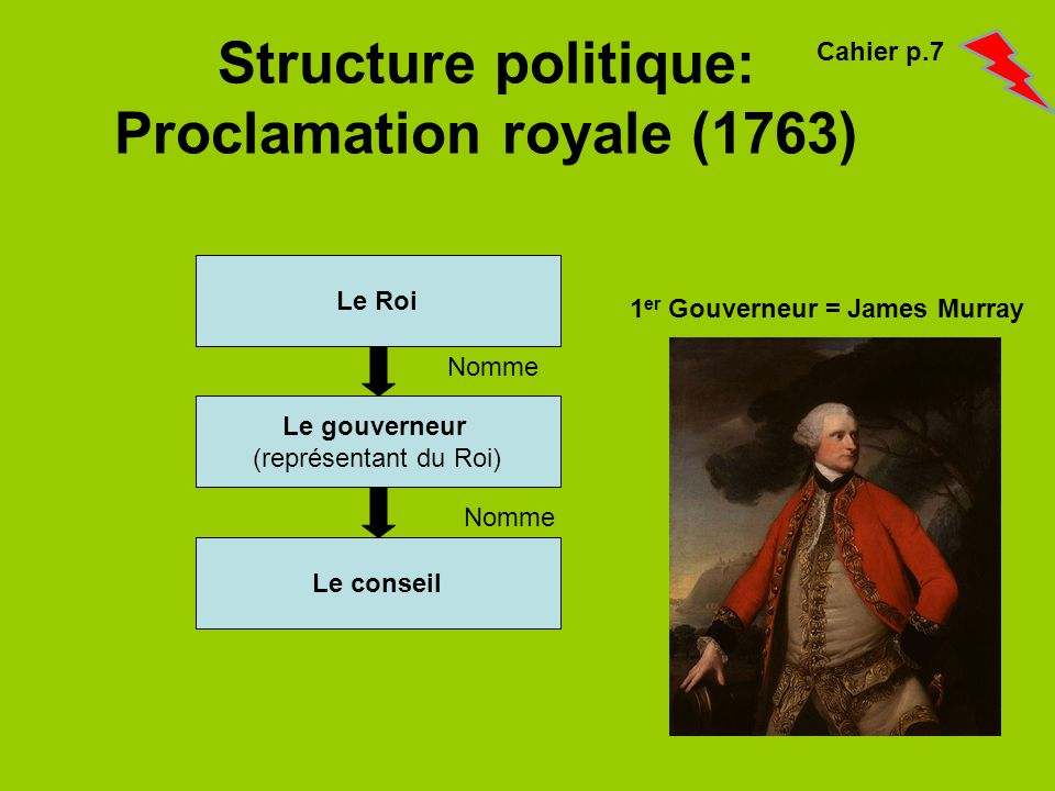 Structure politique: Proclamation royale (1763)