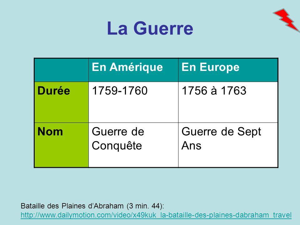 La Guerre En Amérique En Europe Durée 1759-1760 1756 à 1763 Nom