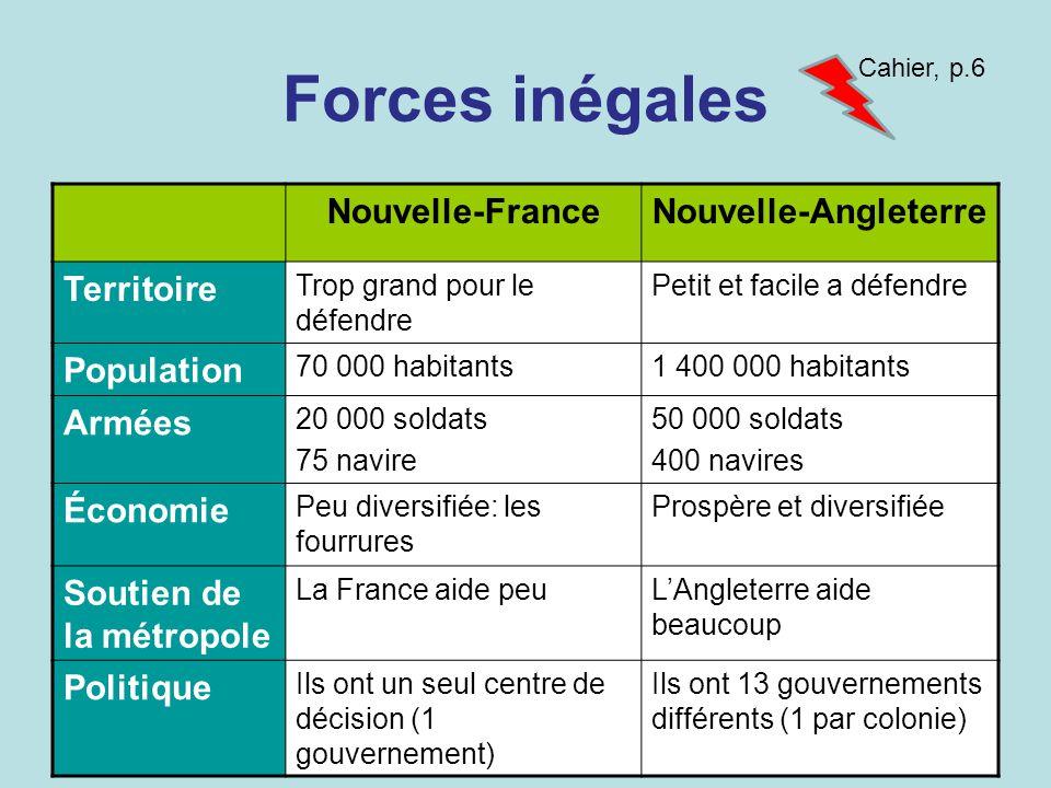 Forces inégales Nouvelle-France Nouvelle-Angleterre Territoire