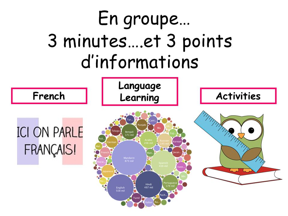 3 minutes….et 3 points d'informations