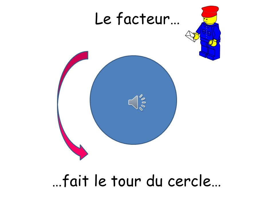 …fait le tour du cercle…