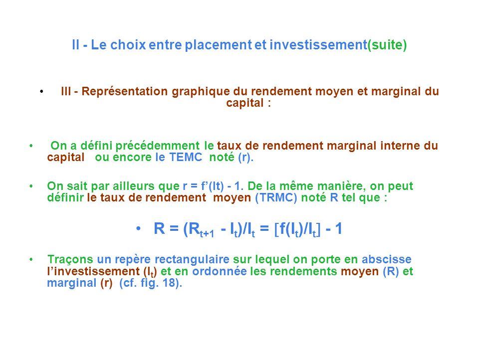 II - Le choix entre placement et investissement(suite)