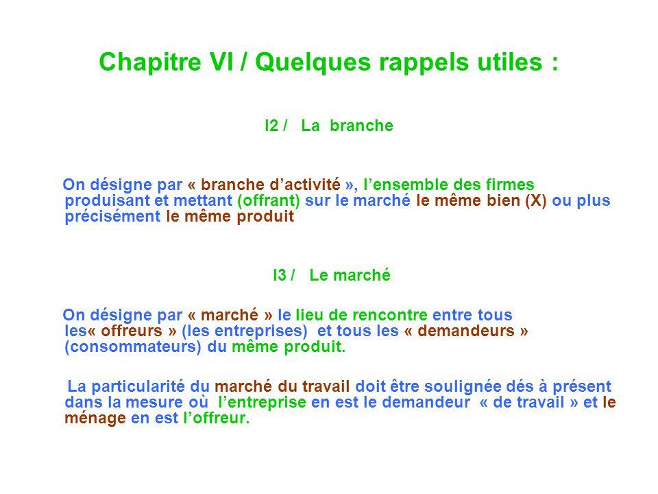 Chapitre VI / Quelques rappels utiles :