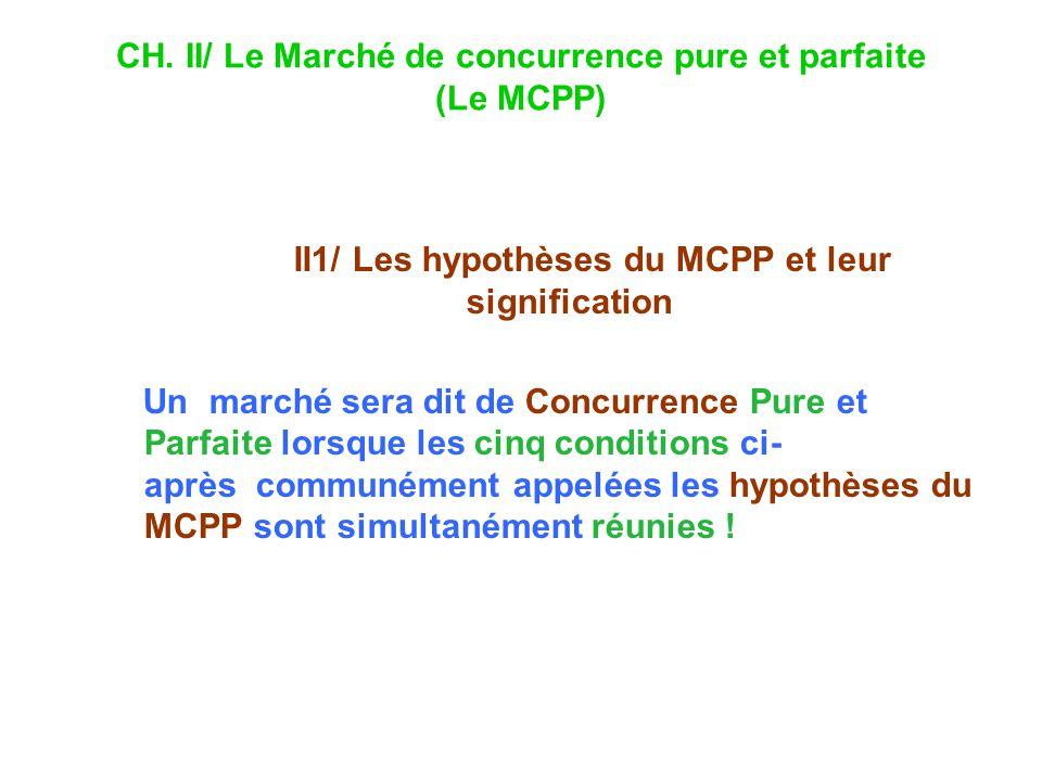 CH. II/ Le Marché de concurrence pure et parfaite (Le MCPP)
