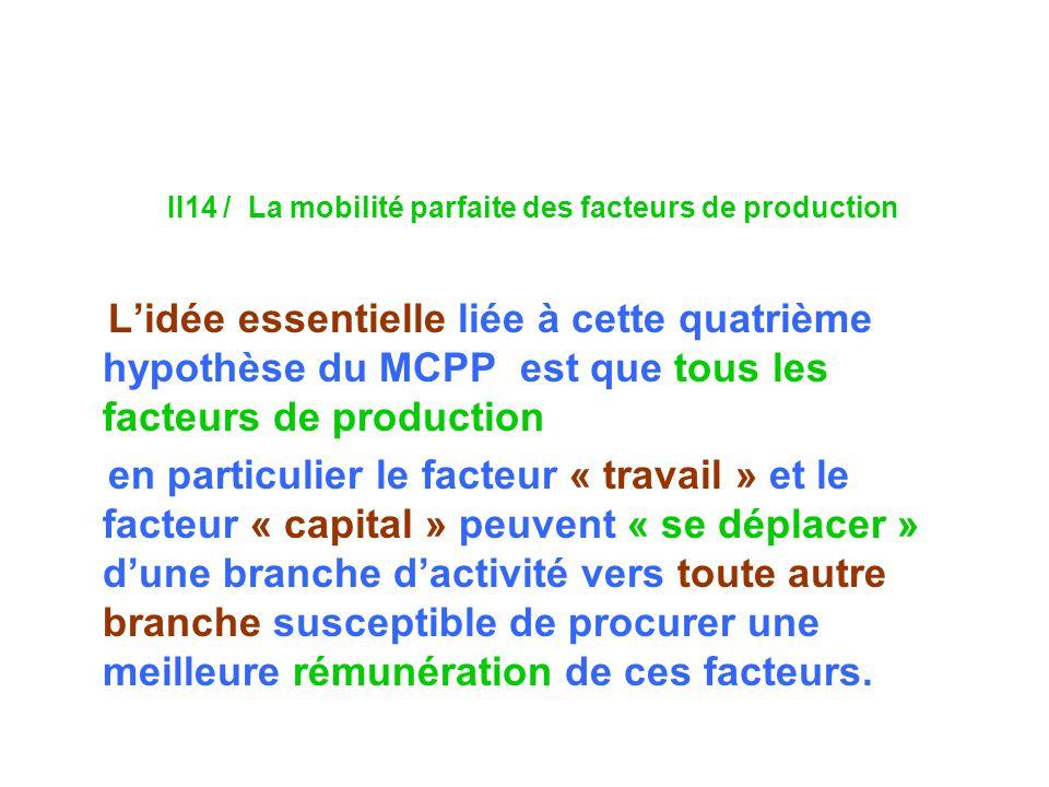 II14 / La mobilité parfaite des facteurs de production
