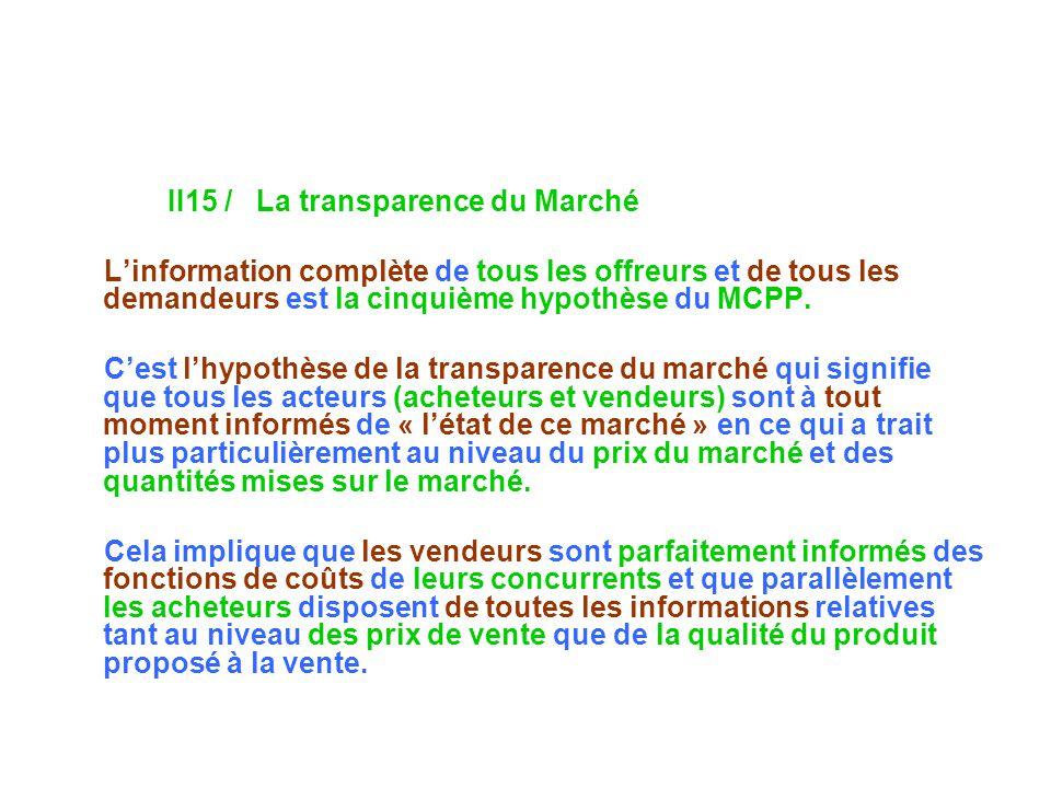 II15 / La transparence du Marché