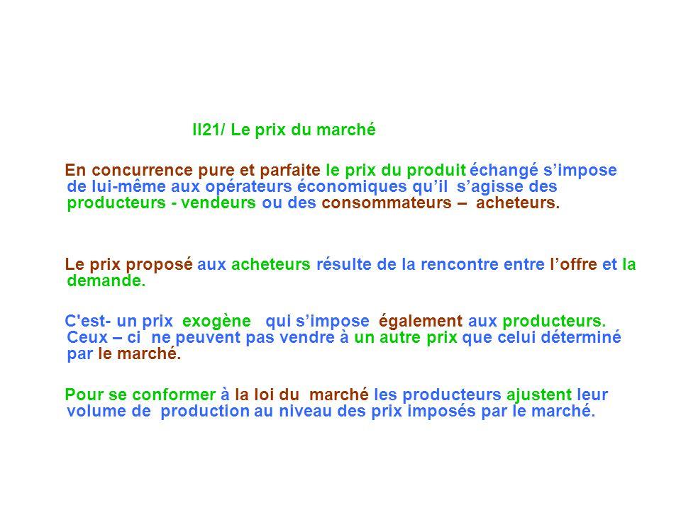 II21/ Le prix du marché