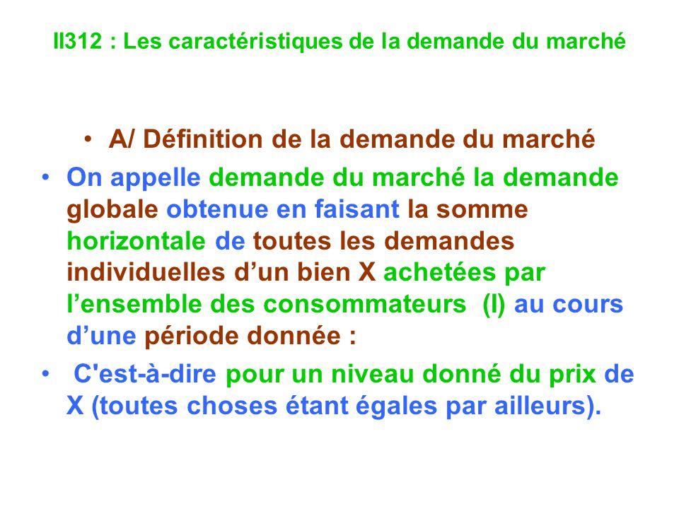 II312 : Les caractéristiques de la demande du marché