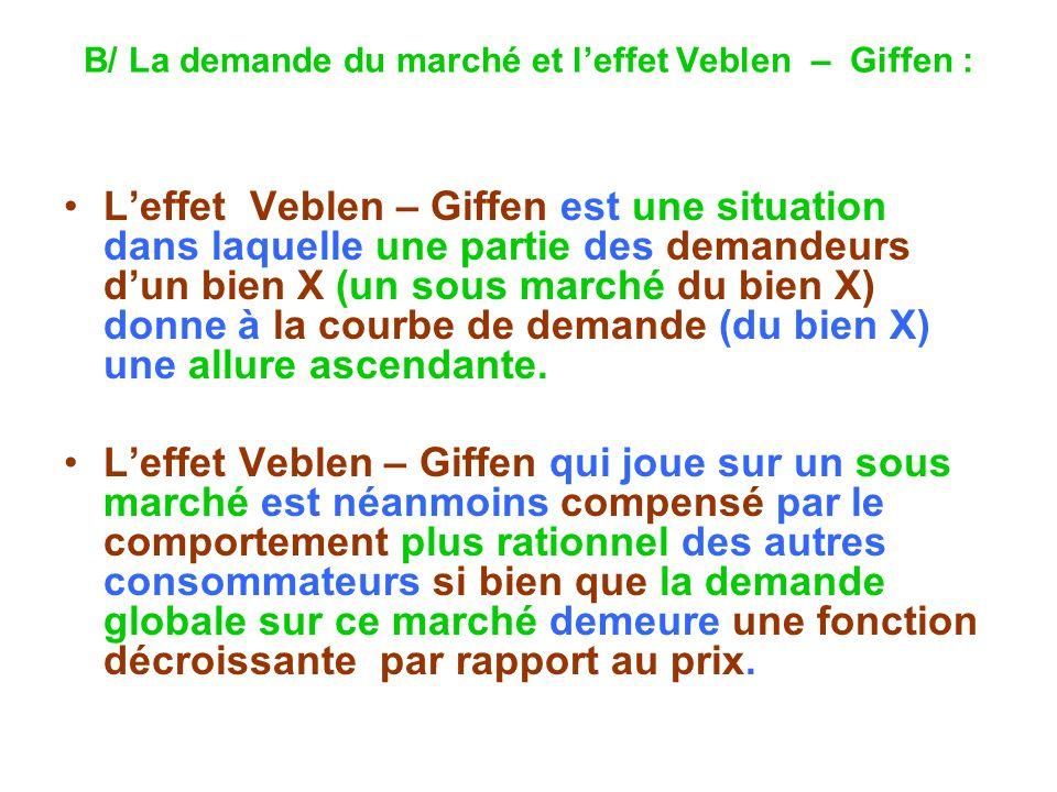 B/ La demande du marché et l'effet Veblen – Giffen :