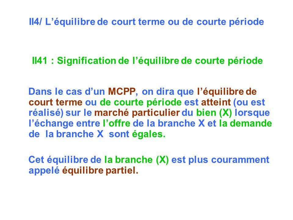 II4/ L'équilibre de court terme ou de courte période