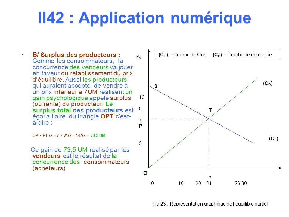 II42 : Application numérique
