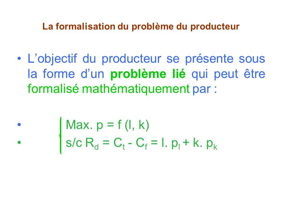La formalisation du problème du producteur
