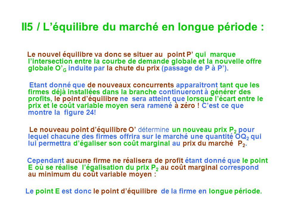 II5 / L'équilibre du marché en longue période :