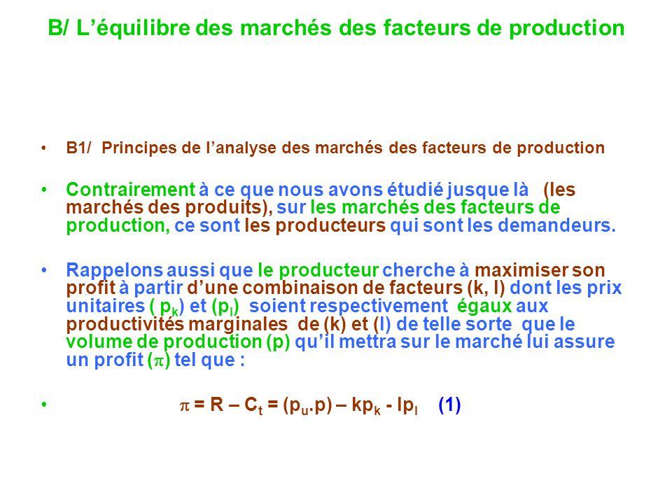 B/ L'équilibre des marchés des facteurs de production