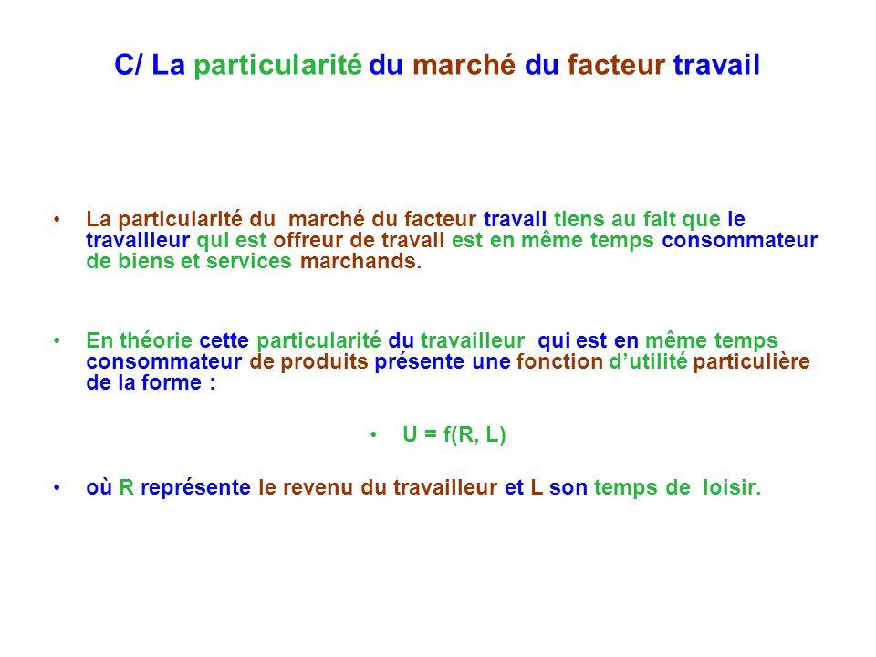 C/ La particularité du marché du facteur travail