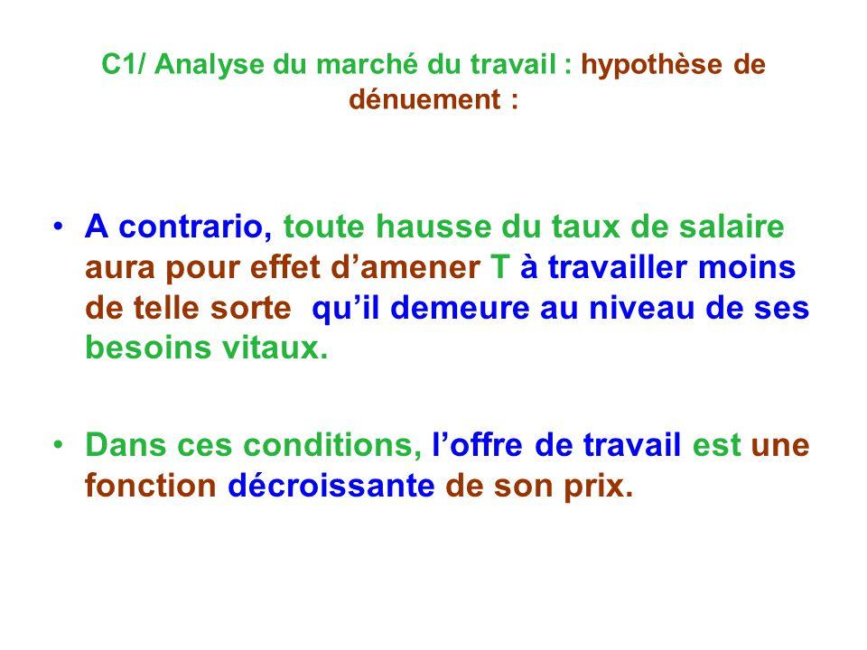 C1/ Analyse du marché du travail : hypothèse de dénuement :