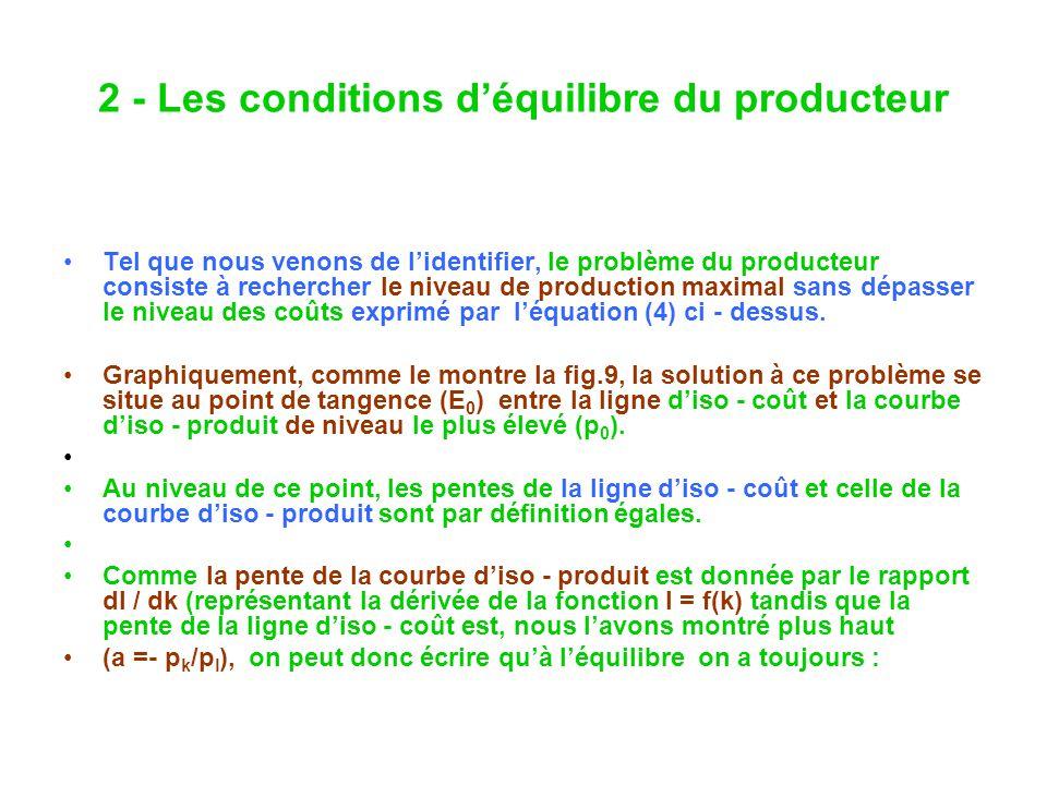 2 - Les conditions d'équilibre du producteur