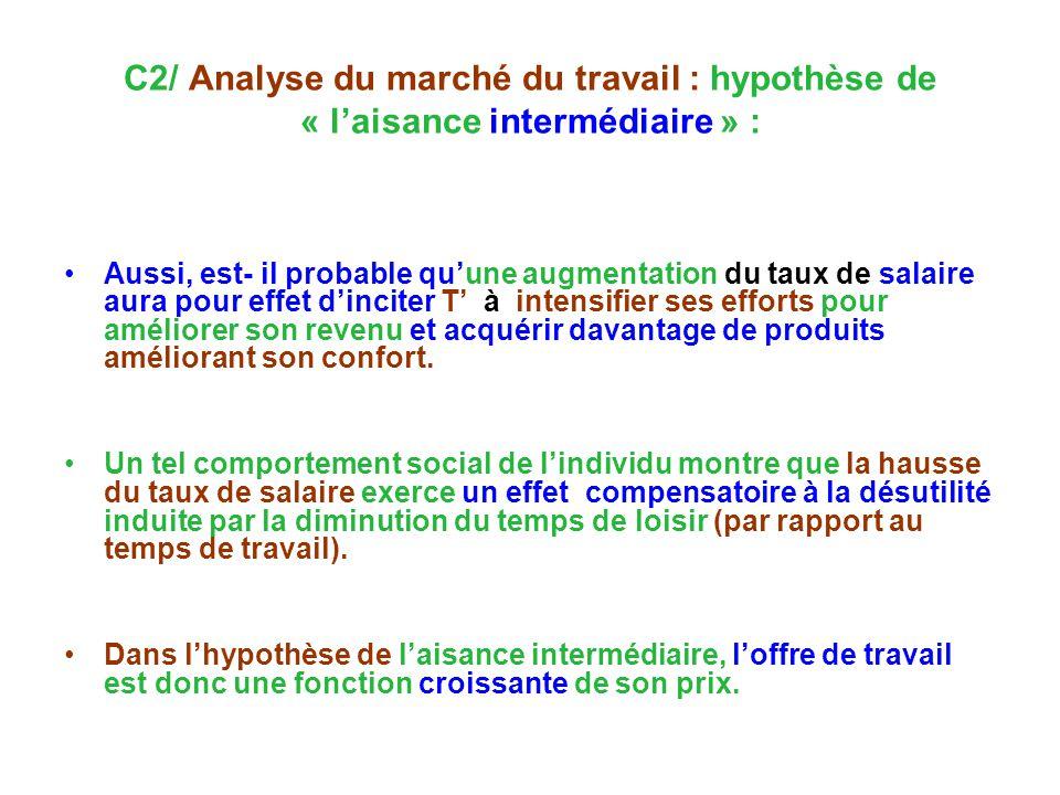 C2/ Analyse du marché du travail : hypothèse de « l'aisance intermédiaire » :