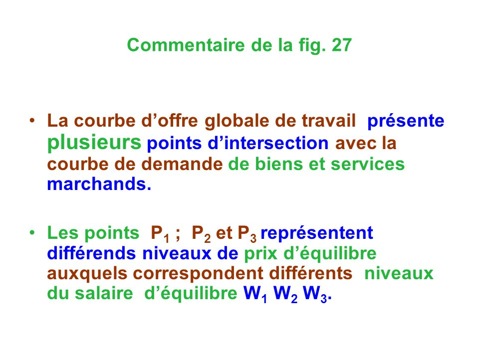 Commentaire de la fig. 27