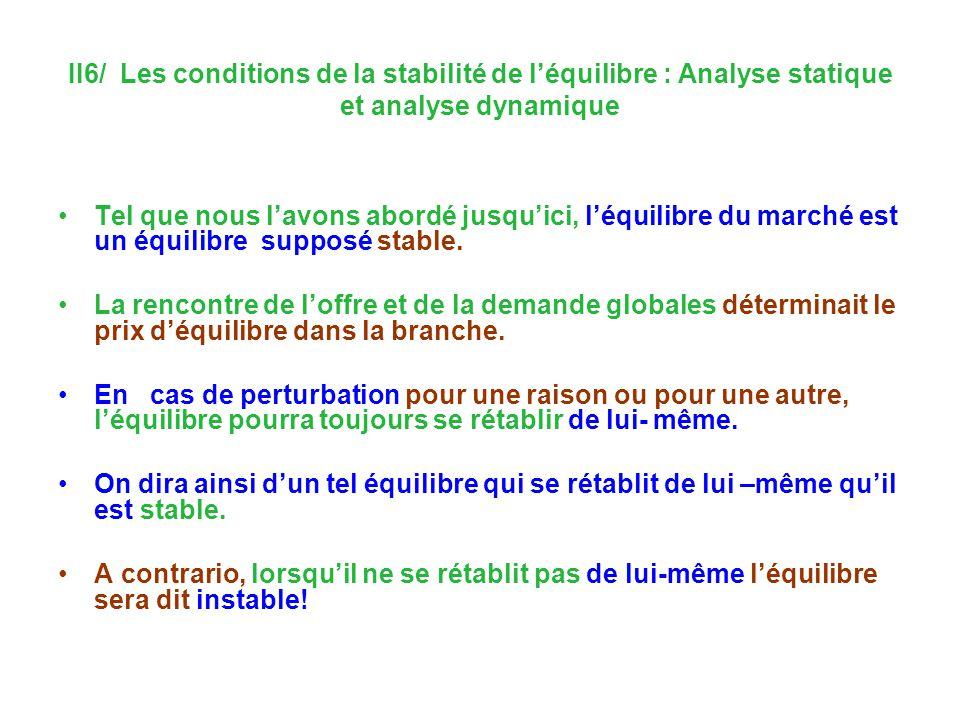 II6/ Les conditions de la stabilité de l'équilibre : Analyse statique et analyse dynamique