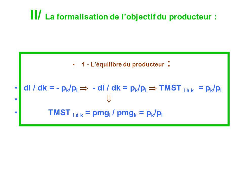 II/ La formalisation de l'objectif du producteur :