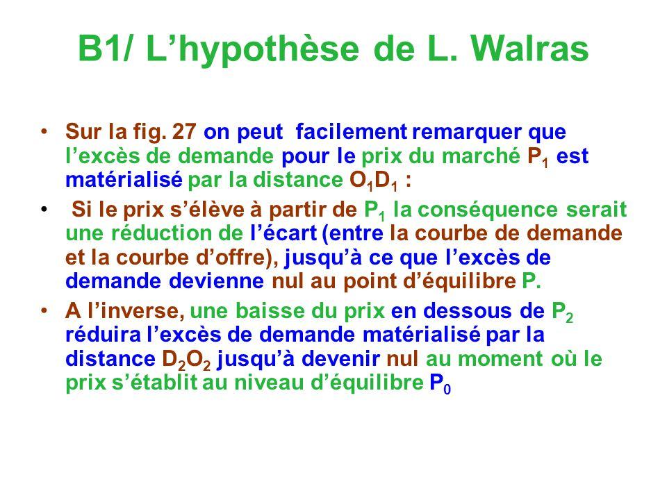 B1/ L'hypothèse de L. Walras