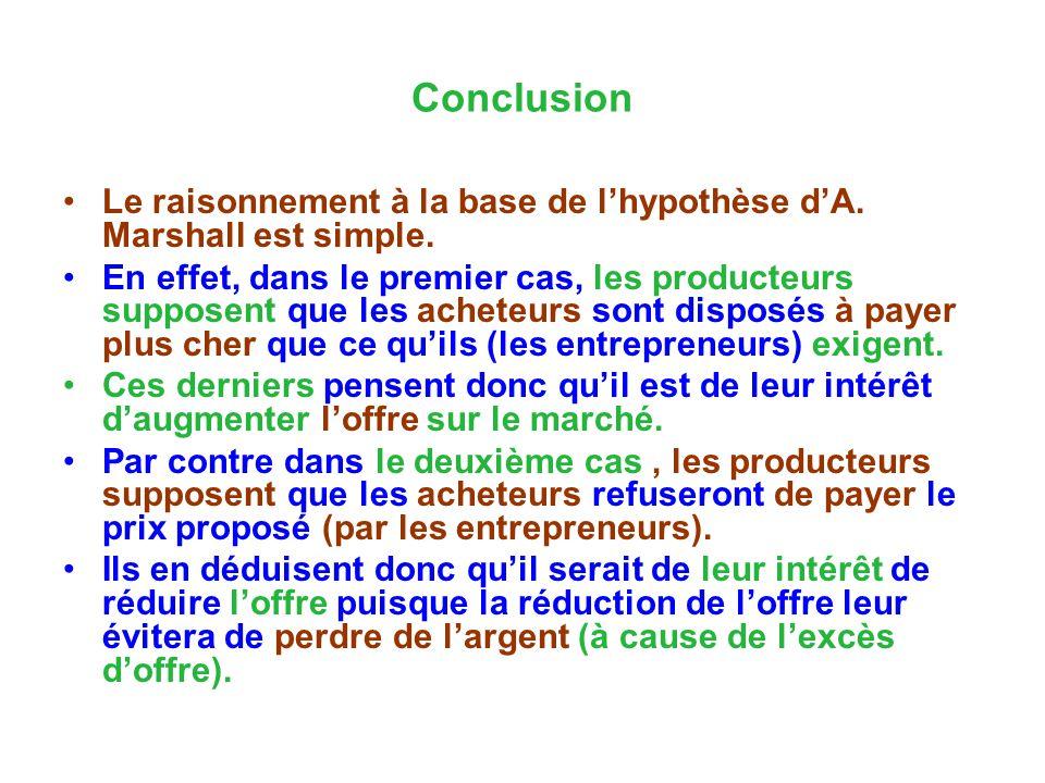 Conclusion Le raisonnement à la base de l'hypothèse d'A. Marshall est simple.