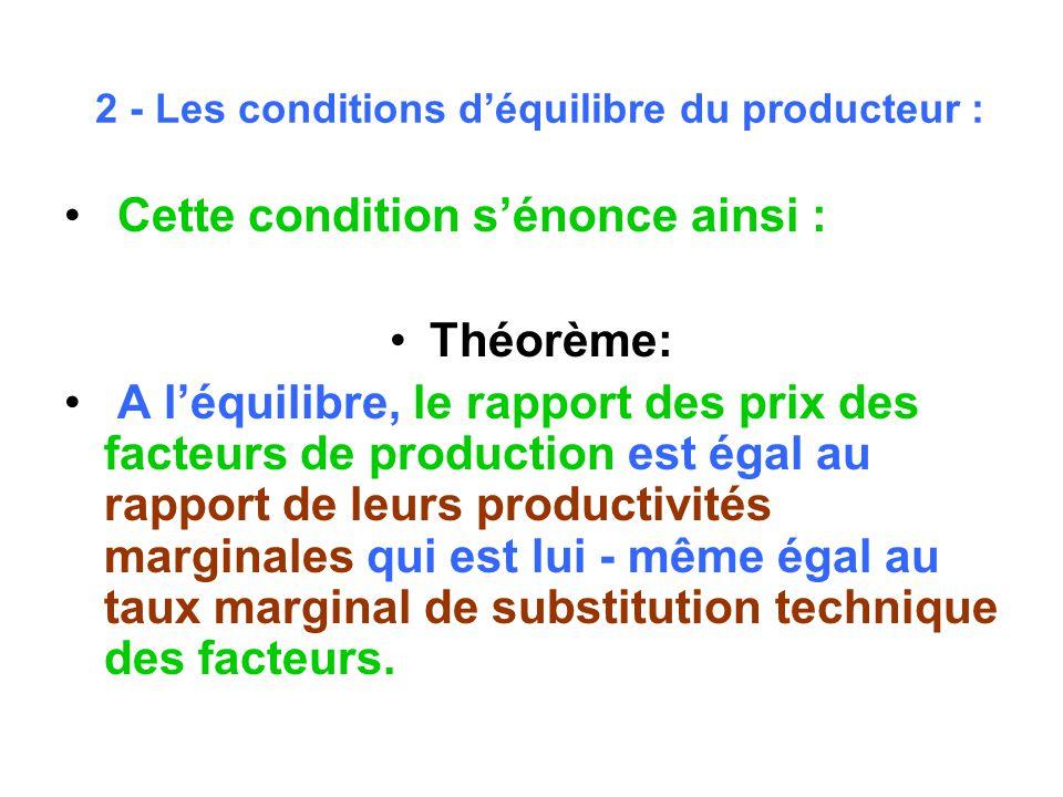 2 - Les conditions d'équilibre du producteur :